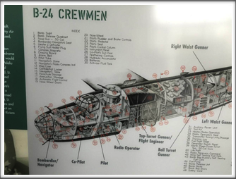 B-24D Liberator diagram - displayed at the US Freedom Pavilion/Boeing Center